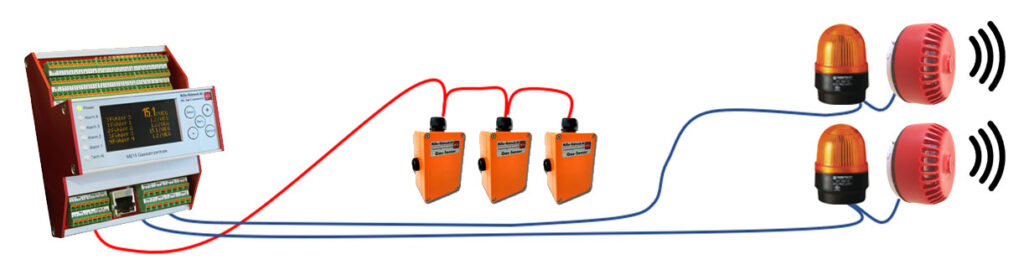 Verkabelung Warnsignale Gas ohne Bus Expander