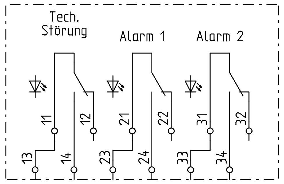 ME1250 Relaismodul Schema, für direkte Schaltung im Gassensor