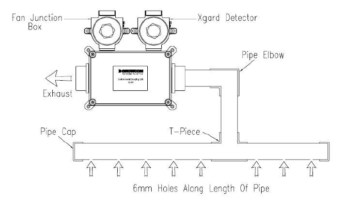 Gasmess-System Environmental Sampling Unit Horizontal