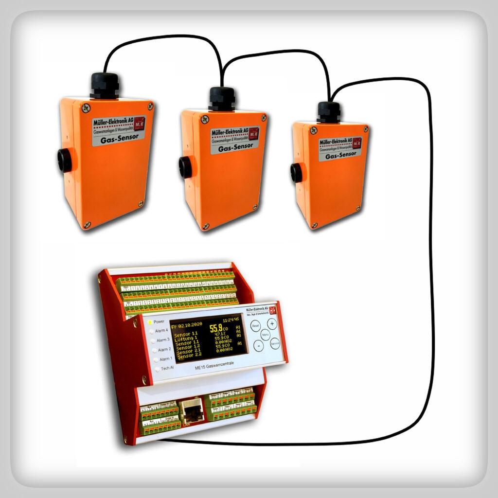 Gassensor mit Buskommunikation zur Gaswarnzentrale. Die Übermittlung des Messwertes ist genauer, und die Verkabelung der Gassensoren einfacher, dank Bustopologie.